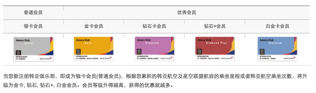 asian airline Membership