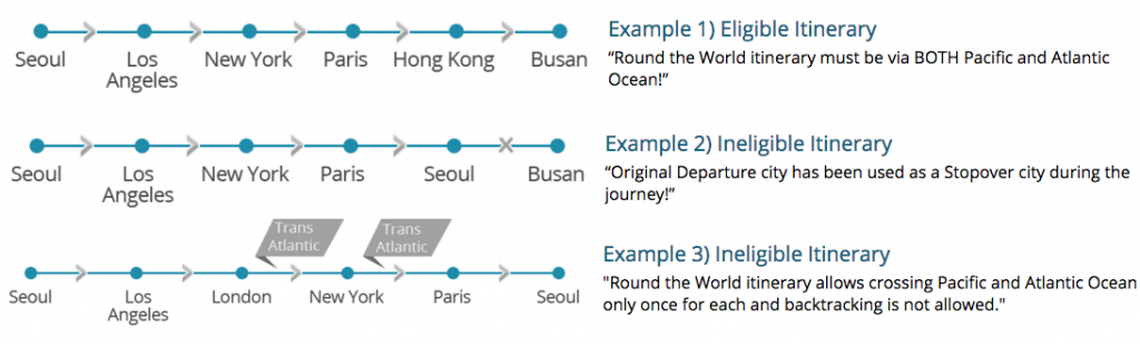 korean-air-round-the-world