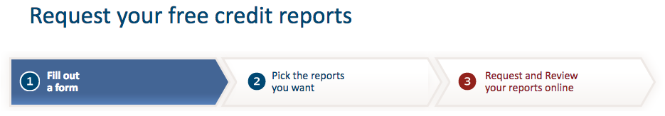 request-annual-free-credit-report