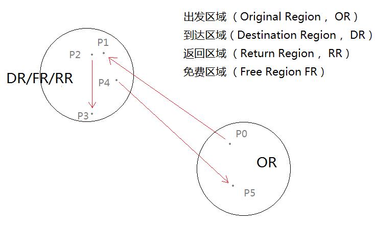 demo-graph-1