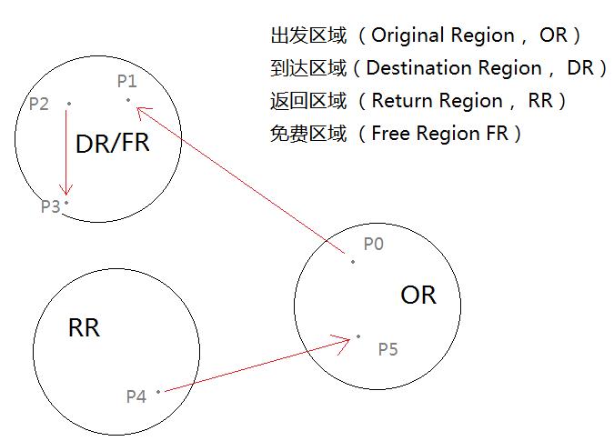 demo-graph-2
