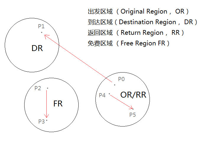 demo-graph-7